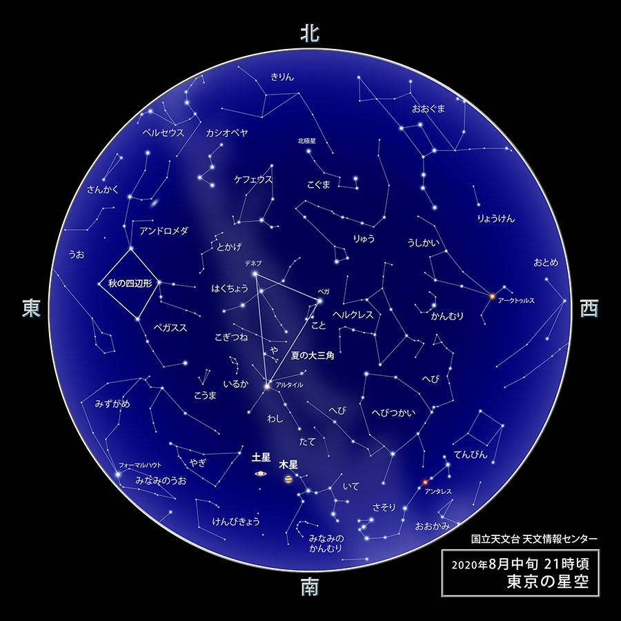 2020年8月の星空情報