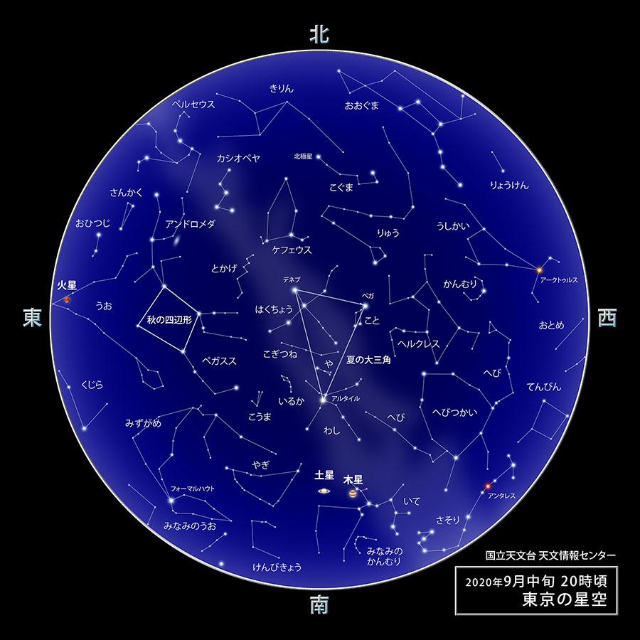 2020年9月の星空情報