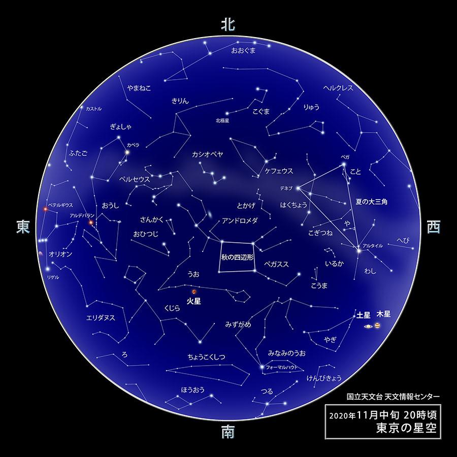 2020年11月の星空情報
