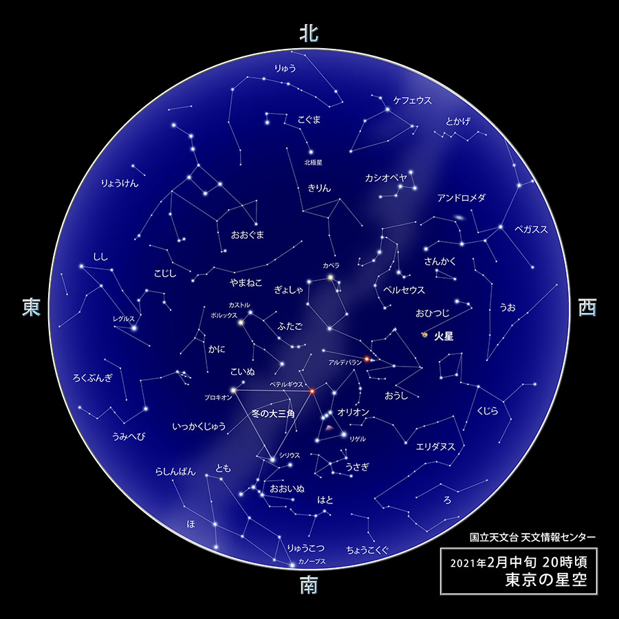 2021年2月星空情報