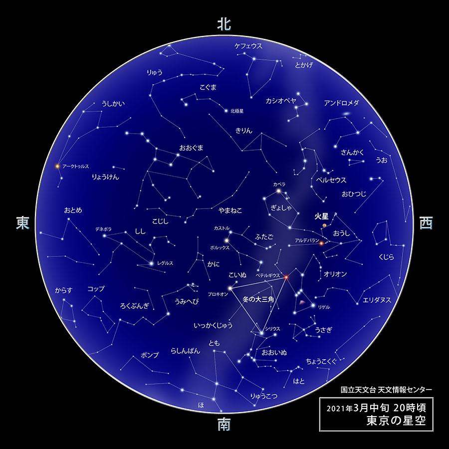 2021年3月の星空情報