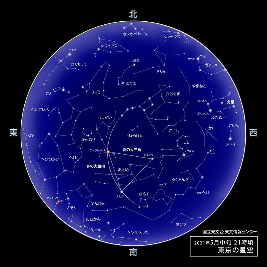 2021年5月の星空情報
