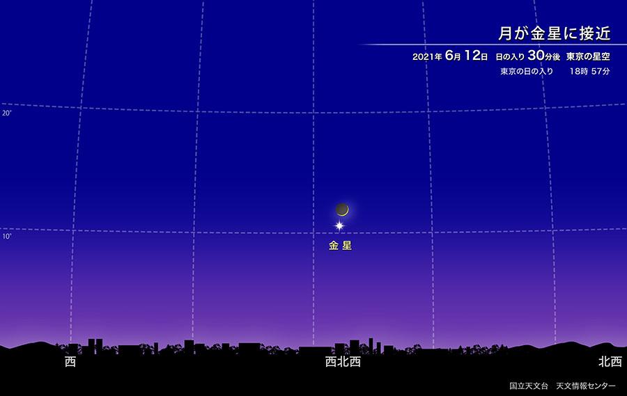月が金星に接近(2021年6月)