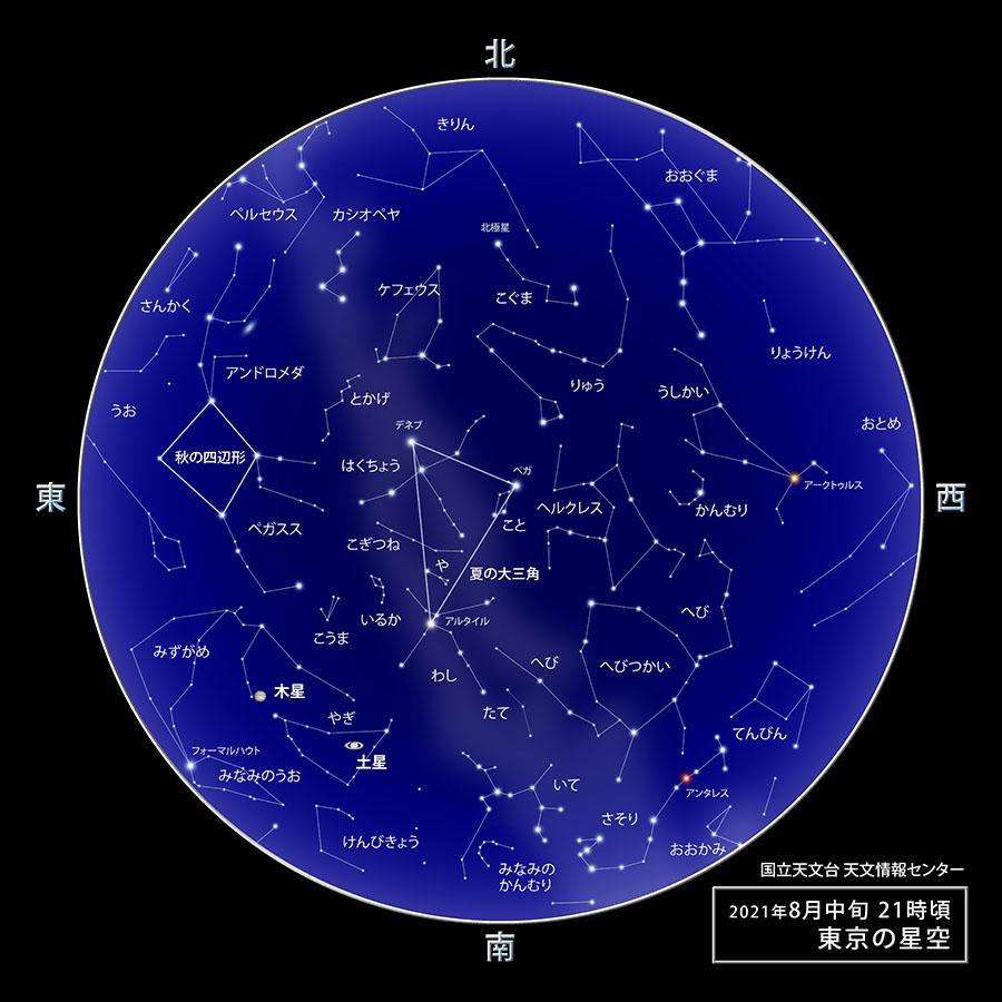 2021年8月の天体情報