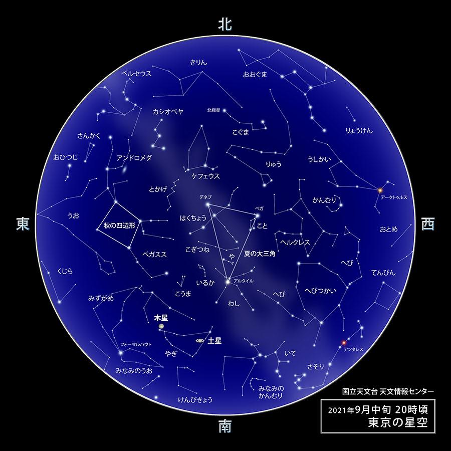 2021年9月の星空情報
